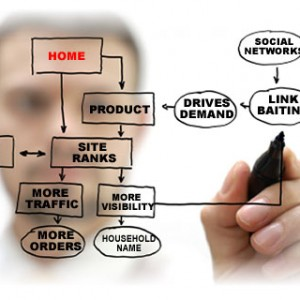интернет маркетинга
